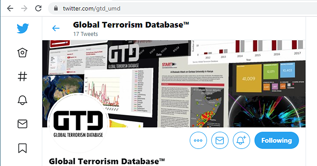 Screenshot of the GTD Twitter Account.